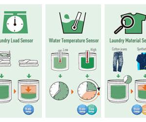 Nhiệt độ nước giặt