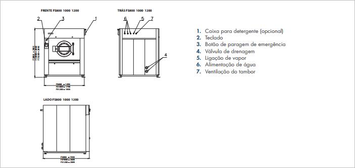 chi tiet cac bo phan primus fs800 - Máy giặt công nghiệp Primus FS 800